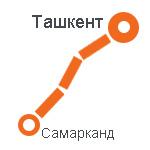 Ташкент - Самарканд