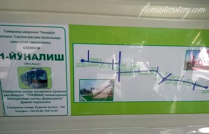 маршрут трамвая